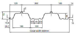 comflor60_diagram