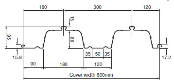 comflor80_diagram